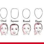 Clases de rostros